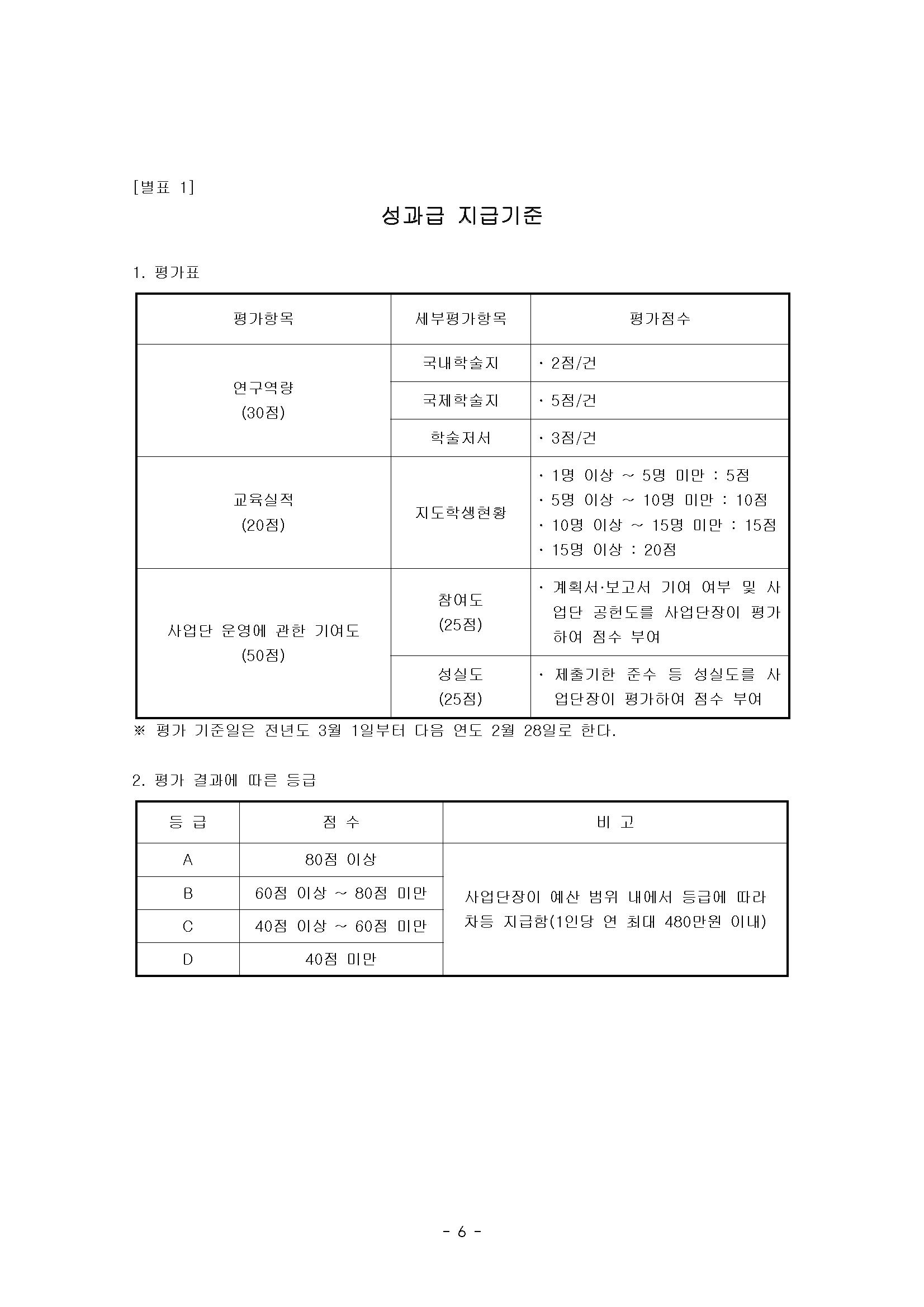 운영내규_페이지_6
