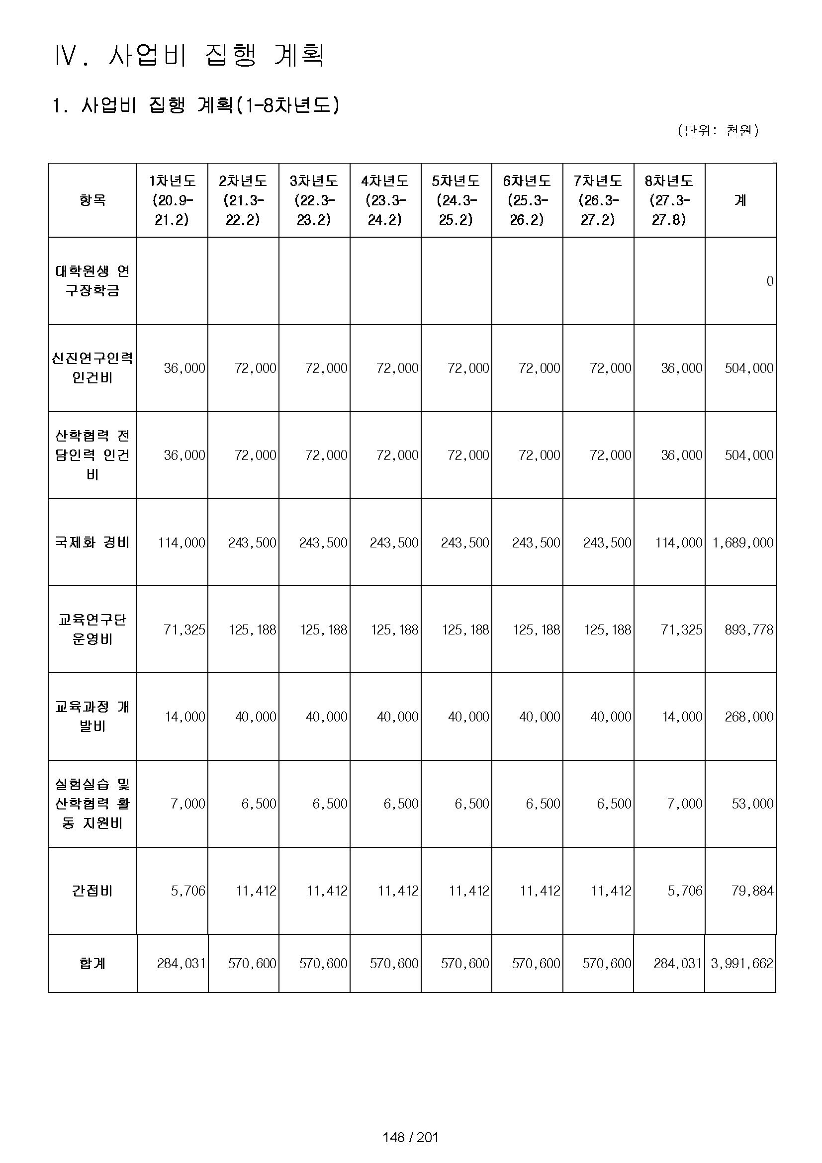 02_본문_페이지_149