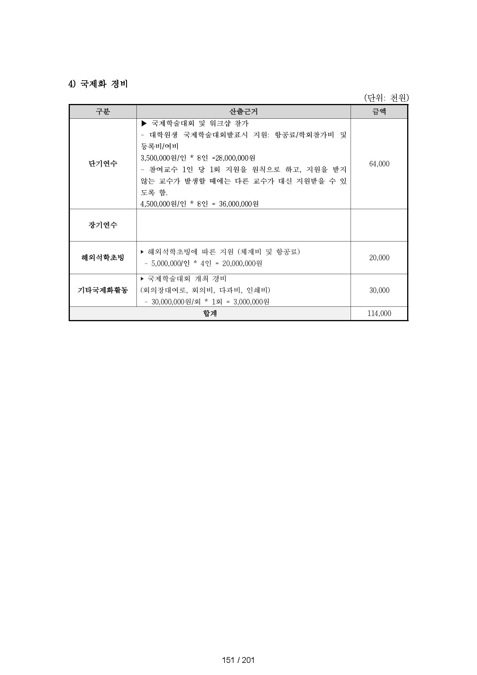 02_본문_페이지_152