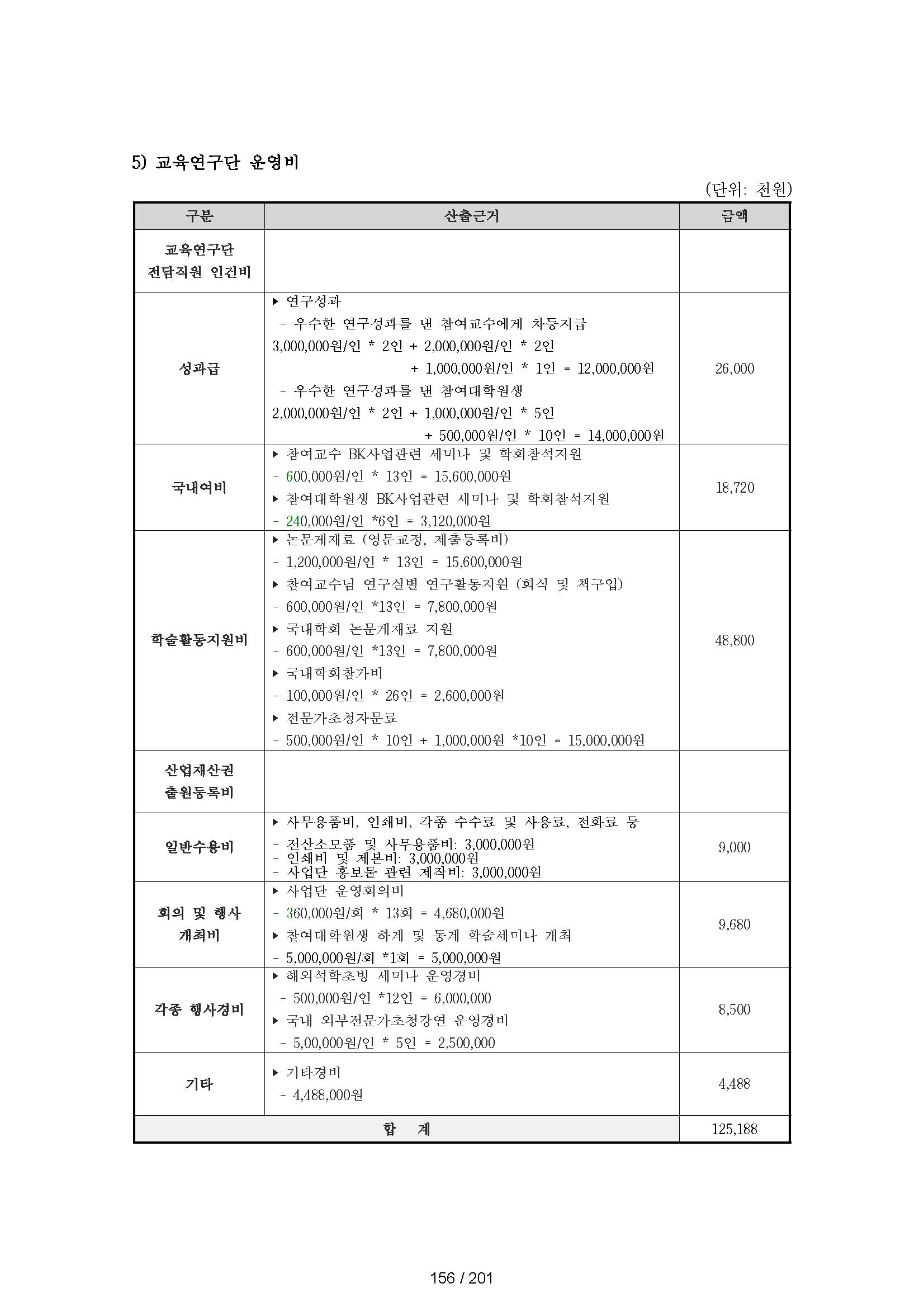 02_본문_페이지_157