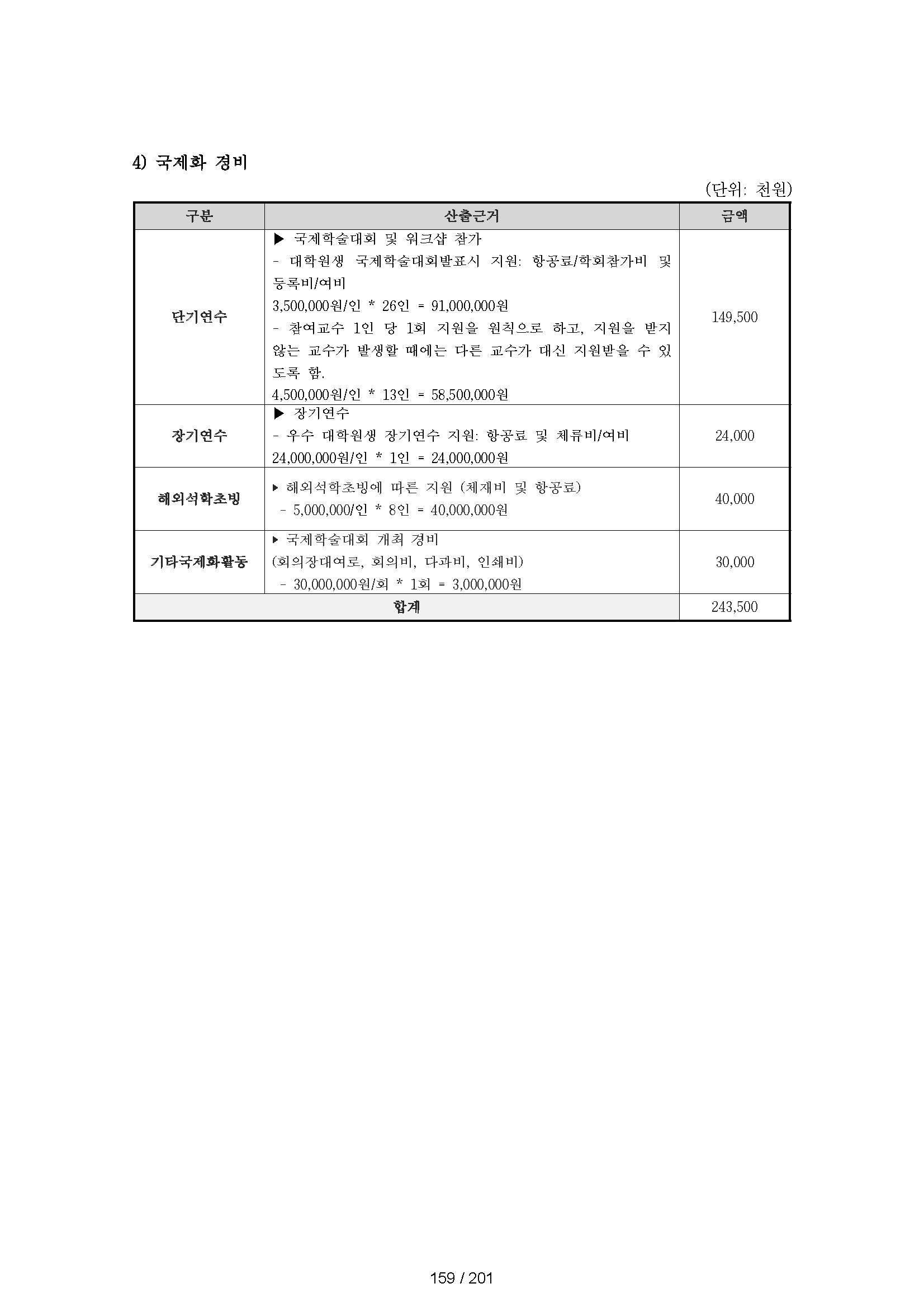 02_본문_페이지_160