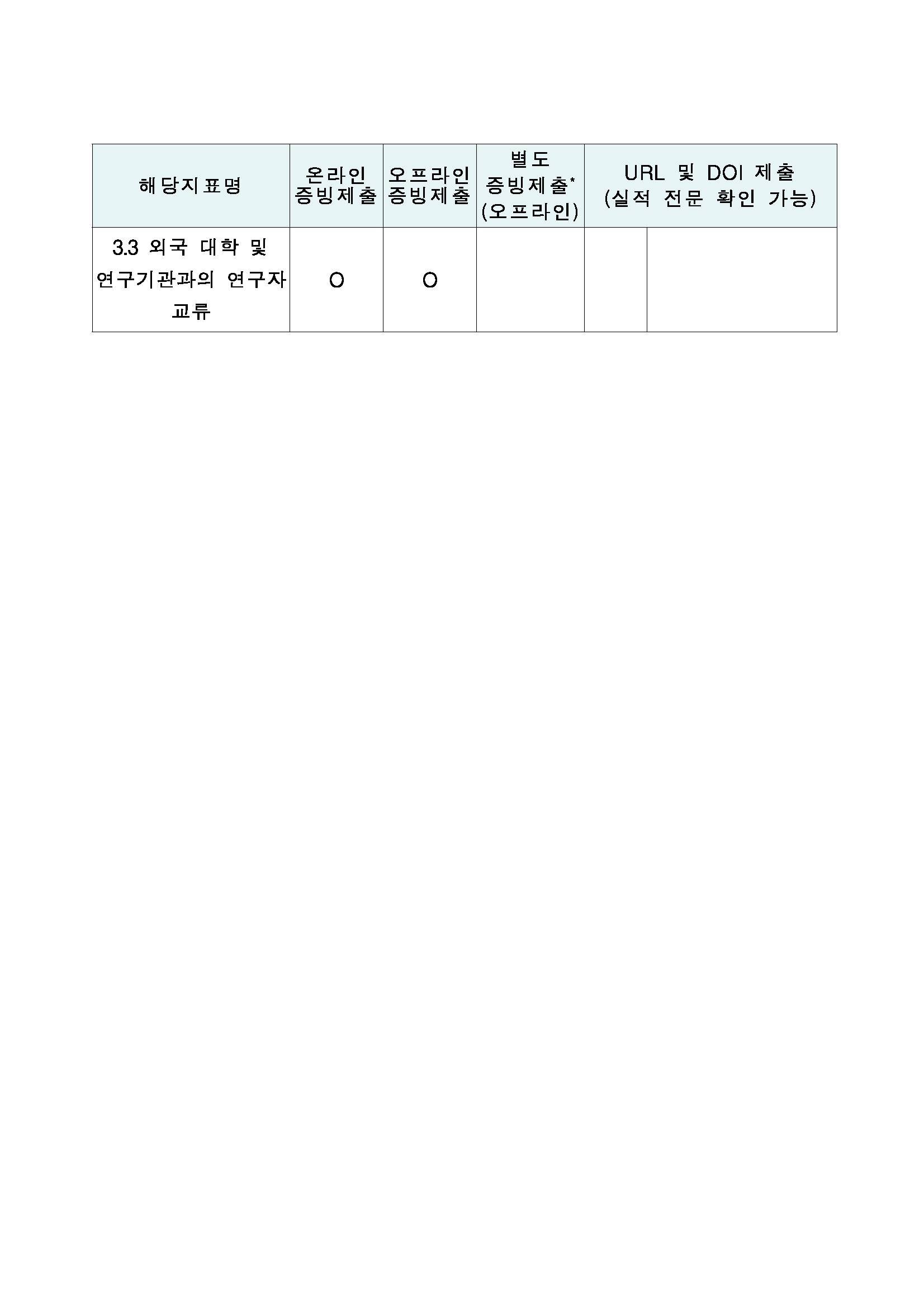 03_증빙자료집_페이지_7