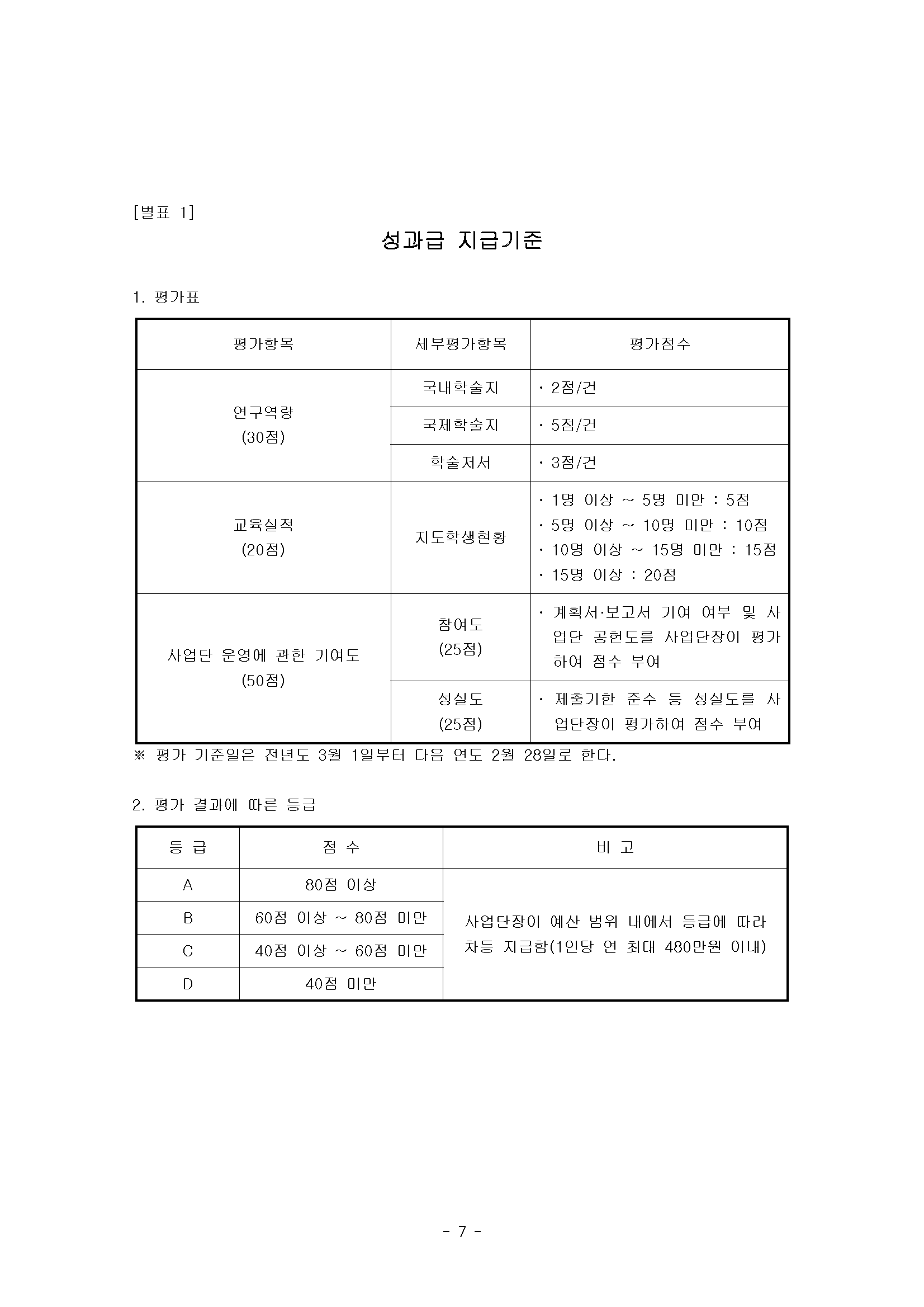 4단계 BK21 운영내규(21.04.27)_수정_페이지_7